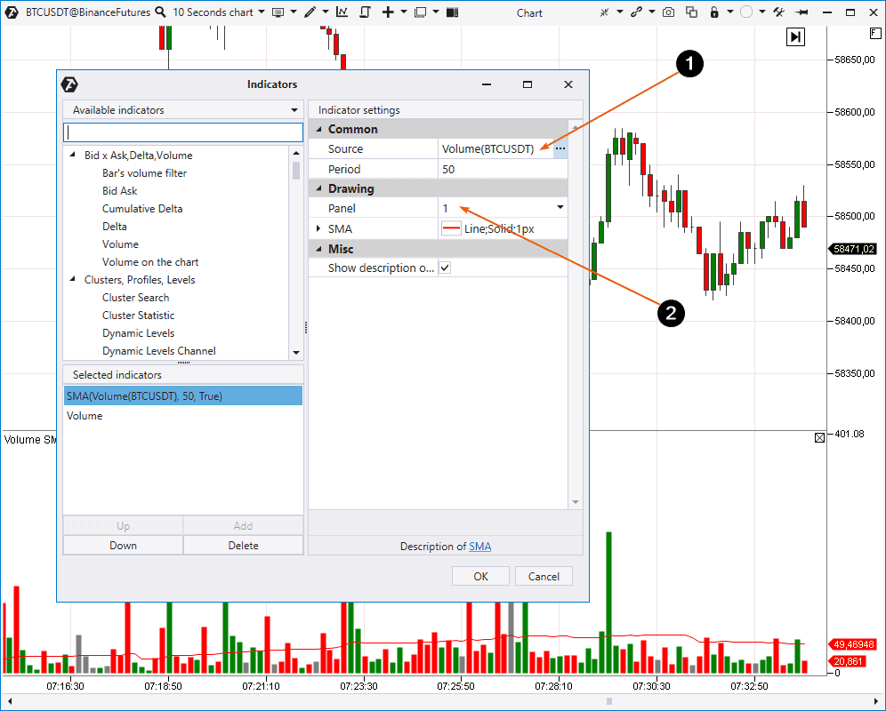 Combining indicators