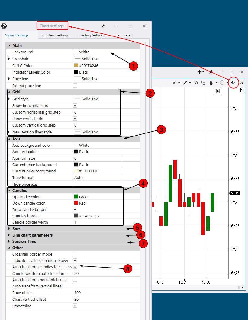Configuración del gráfico