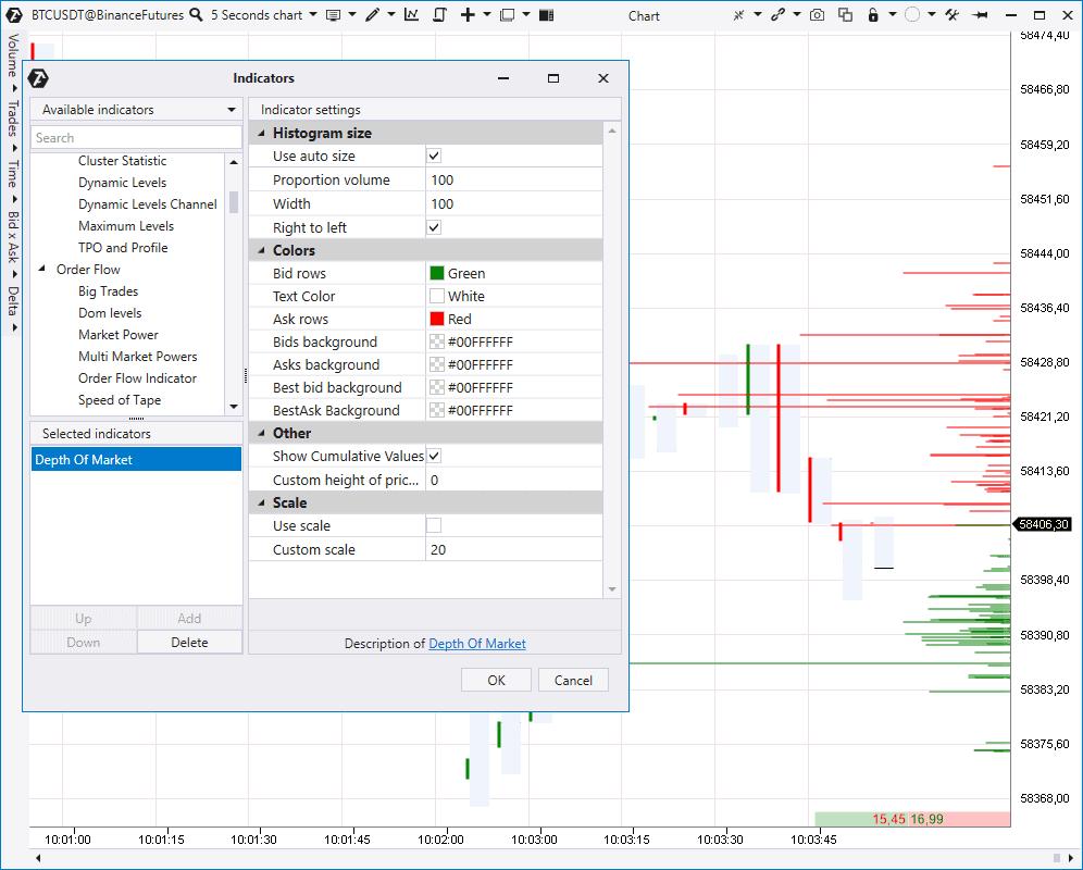 Depth Of Market indicator