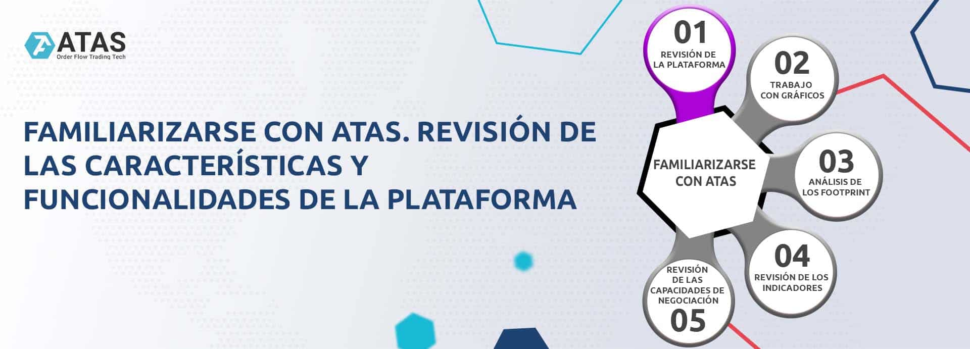 Familiarizarse con ATAS. Revisión de las características y funcionalidades de la plataforma