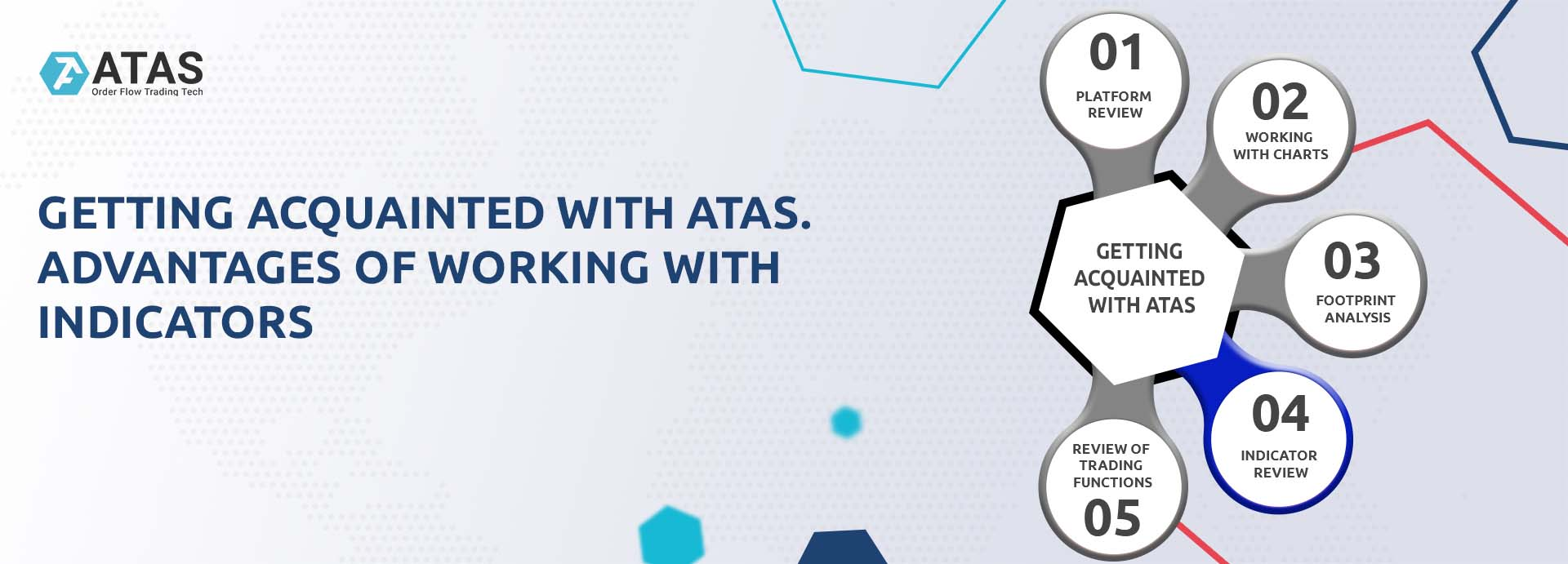 Getting acquainted with ATAS. Advantages of working with indicators