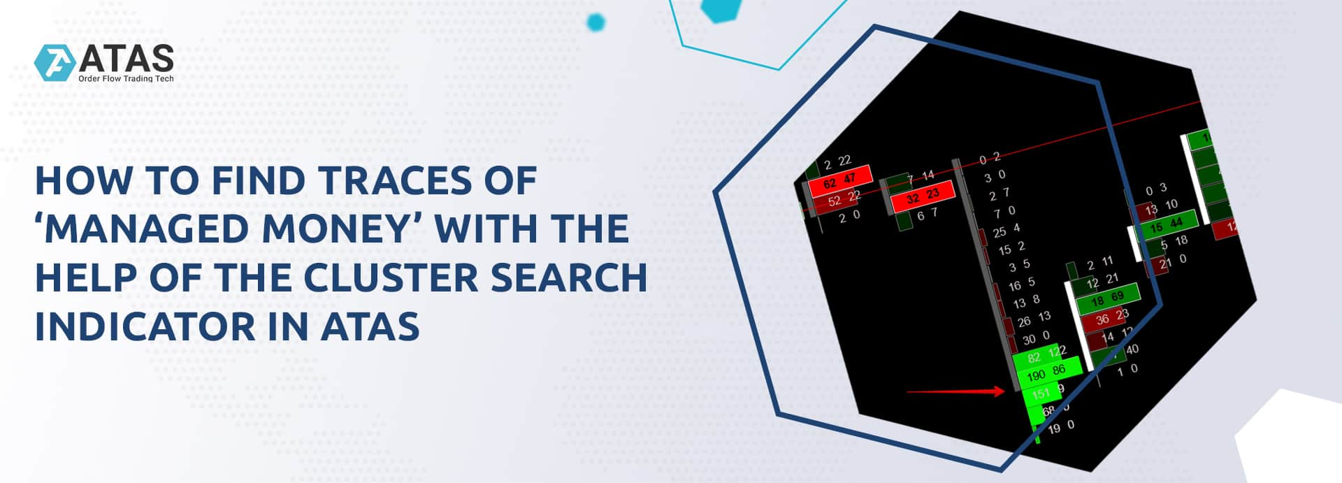 How to find traces of 'managed money' with the help of the Cluster Search indicator in ATAS
