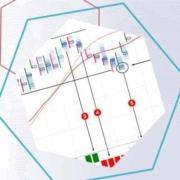 Ideen für den Handel nach dem Trend mit Hilfe des Delta-Charts und Graduated Volume Clusters