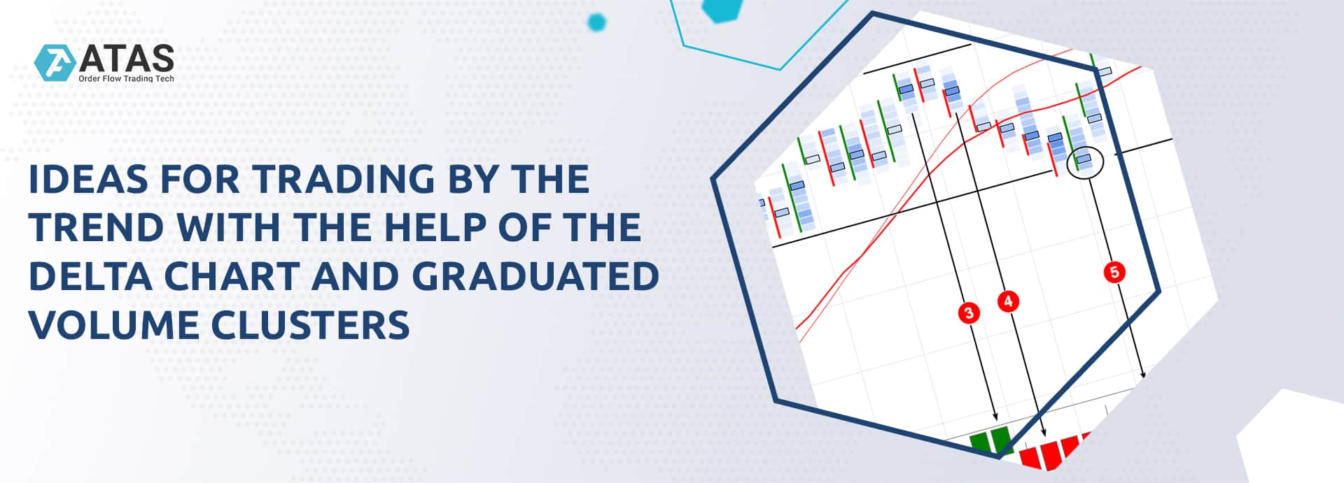 IDEAS FOR TRADING BY THE TREND WITH THE HELP OF THE DELTA CHART AND GRADUATED VOLUME CLUSTERS