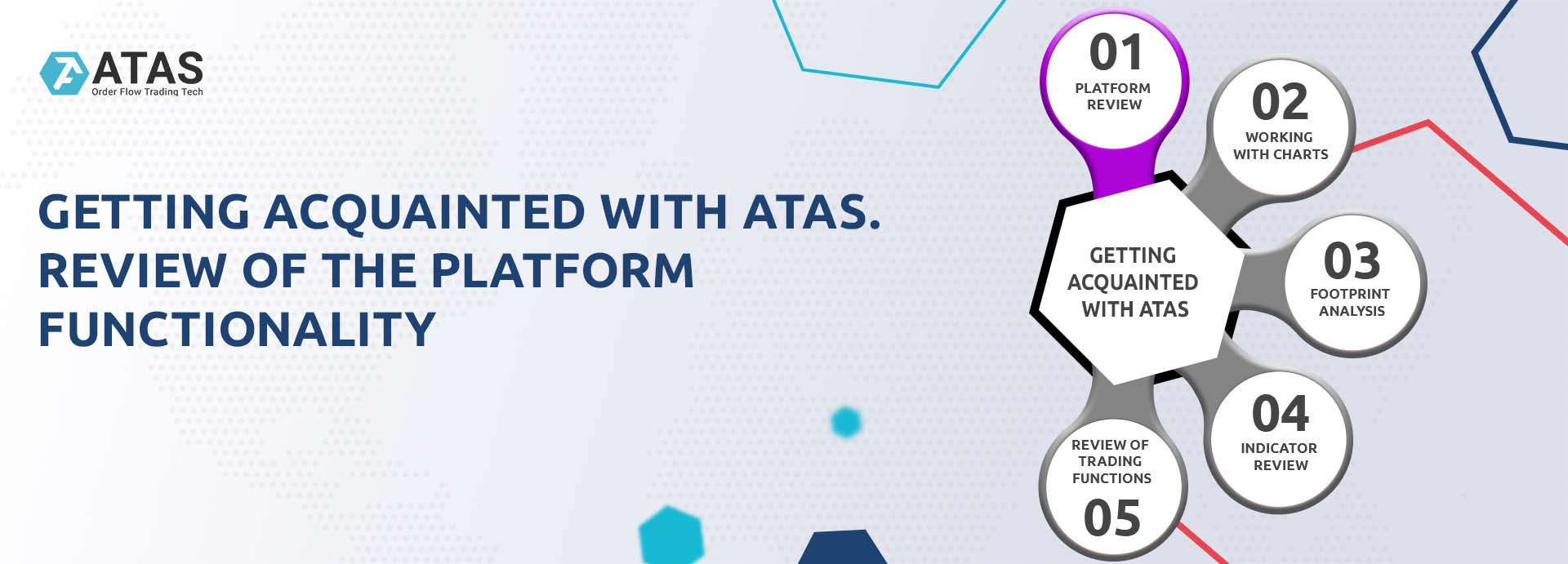Getting acquainted with ATAS. Review of the platform functionality