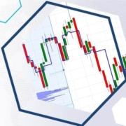 Как за несколько минут проанализировать рынок и составить торговый план1