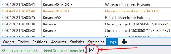 Пример работы индикатора в ATAS