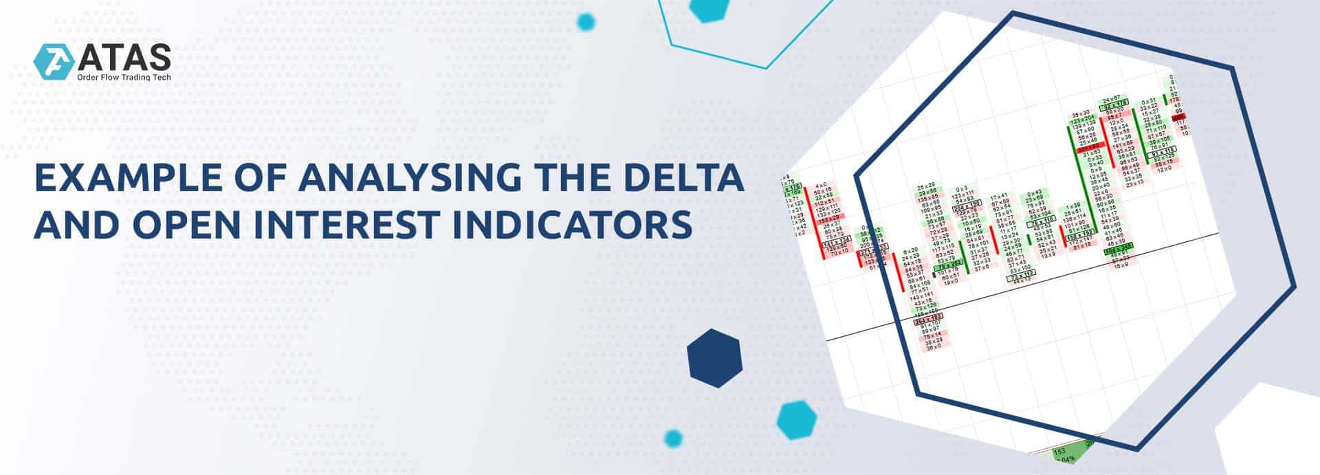 Example of analysing the Delta and Open Interest indicators