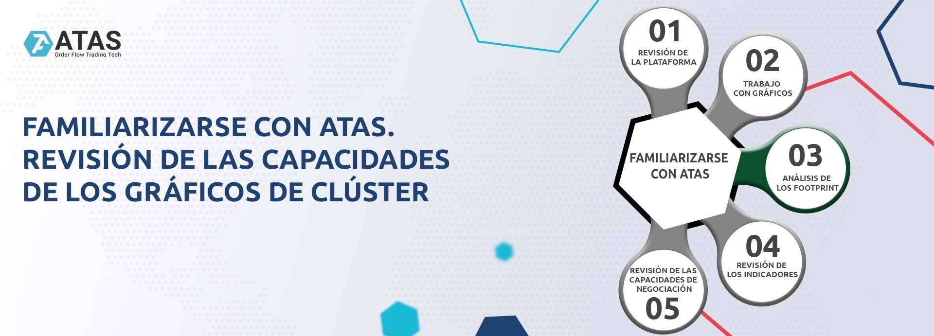 Familiarizarse con ATAS. Revisión de las ventajas y capacidades de los gráficos en la plataforma ATAS