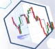 How to analyse the market and develop a trading plan in a couple of minutes