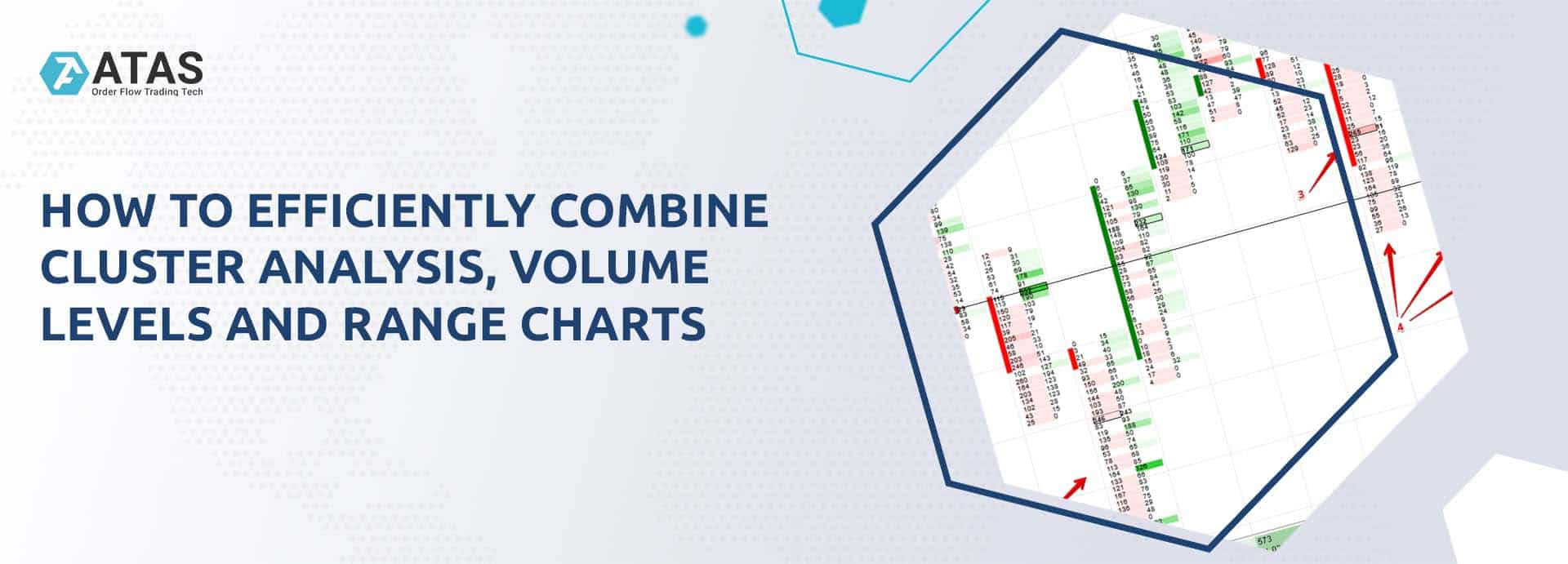 How to efficiently combine cluster analysis, volume levels and Range charts