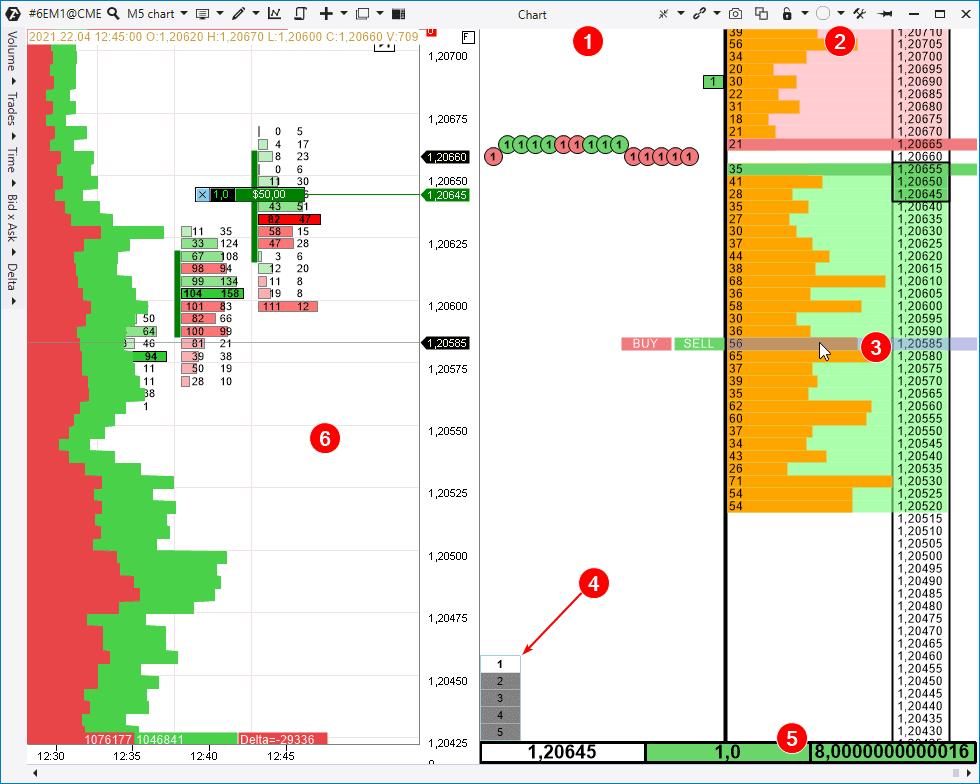 Торговля в модуле Scalping DOM
