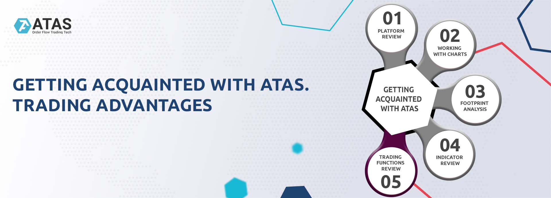 Getting acquainted with ATAS. Trading advantages