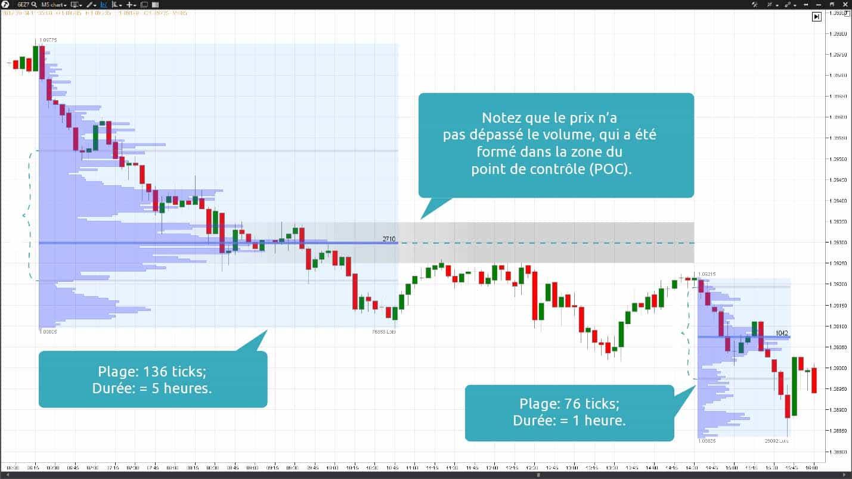 Futures EUR. Le prix rencontre une résistance dans le domaine du volume maximum de la première vague.