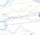 Анализ индикаторов COT на графиках в платформе ATAS