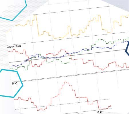 Analysis of COT indicators in the ATAS platform charts