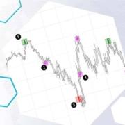 В чем отличие индикаторов Cluster Search и Big Trades. Детальный разбор на 4 примерах