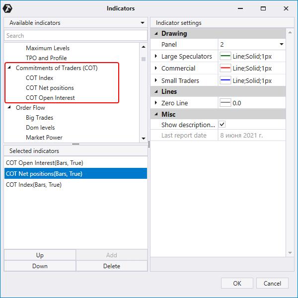 Как добавитьнастроить индикаторы COT