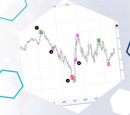Differences between the Cluster Search and Big Trades indicators. Detailed analysis with 4 examples2