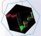 """So finden Sie die Spuren von """"managed money"""" mithilfe des Cluster Search Indikators von ATAS"""