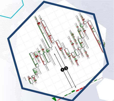 10 Price Action patterns you should know. Combining Price Action and Footprint