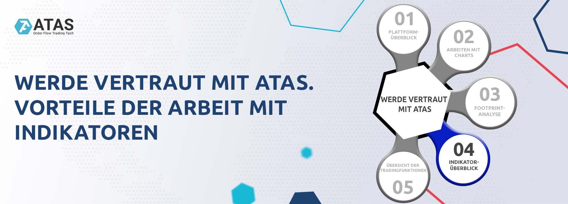 Werde vertraut mit ATAS