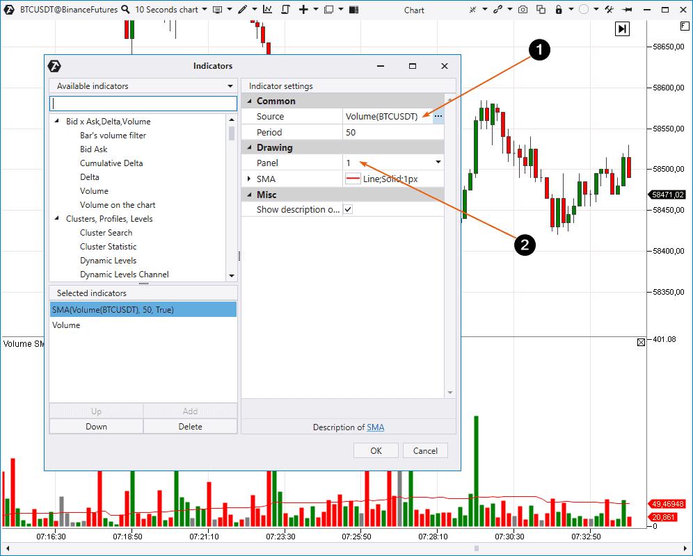 Wie man Indikatoren kombiniert