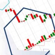 Как совместить индикатор Aroon и трейдинг по кластерным графикам