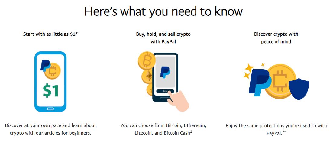 Купить биткоин через PayPal