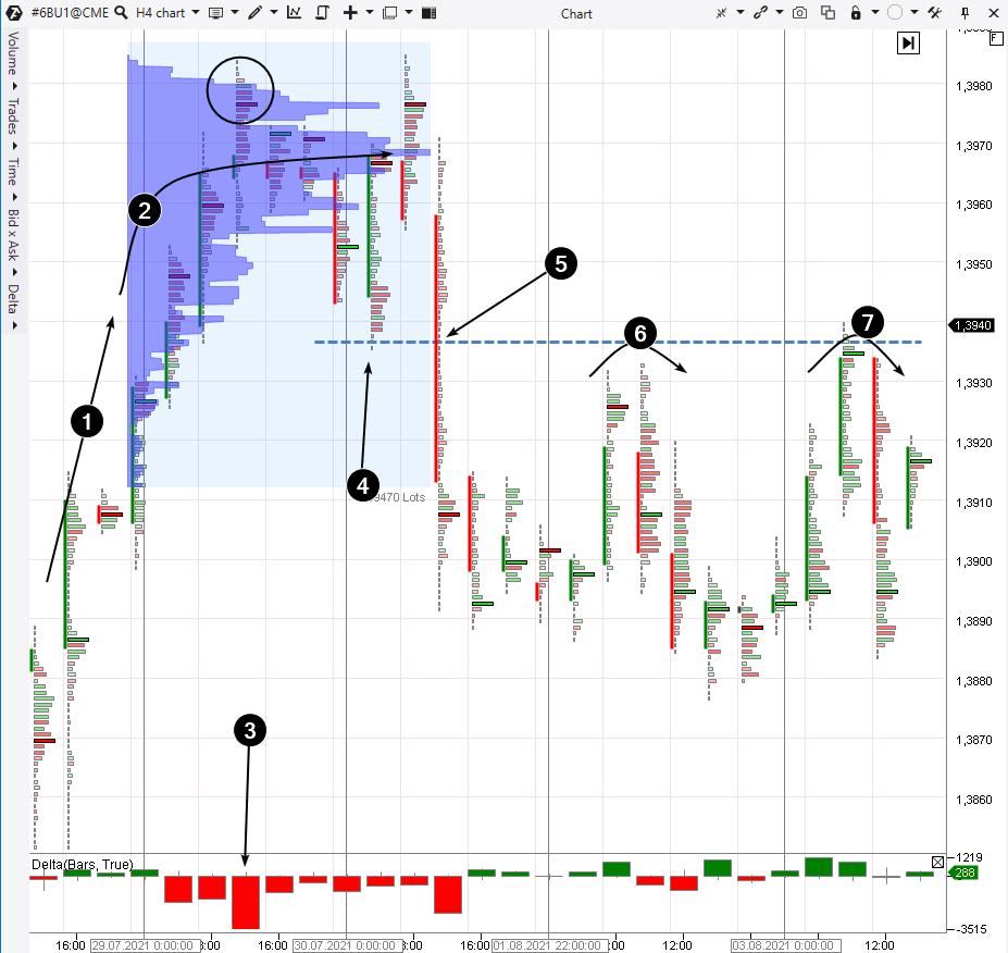 GBP/USD forecast