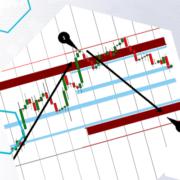 Marktmarge. Beispiel einer Strategie mit einem Indikator