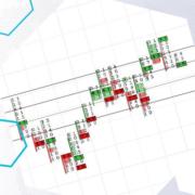 Renko-Charts. Wie man Renko-Charts erstellt und handelt