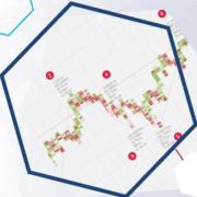 Analyse de cluster et VSA1