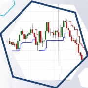 How to test your trading system automatically