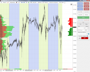 Session Indicator